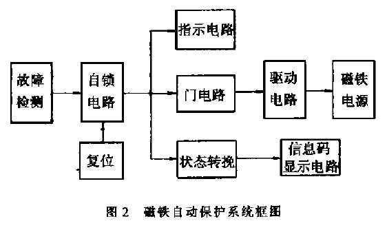 磁铁保护系统电路原理-核磁共振波谱仪磁铁保护系统